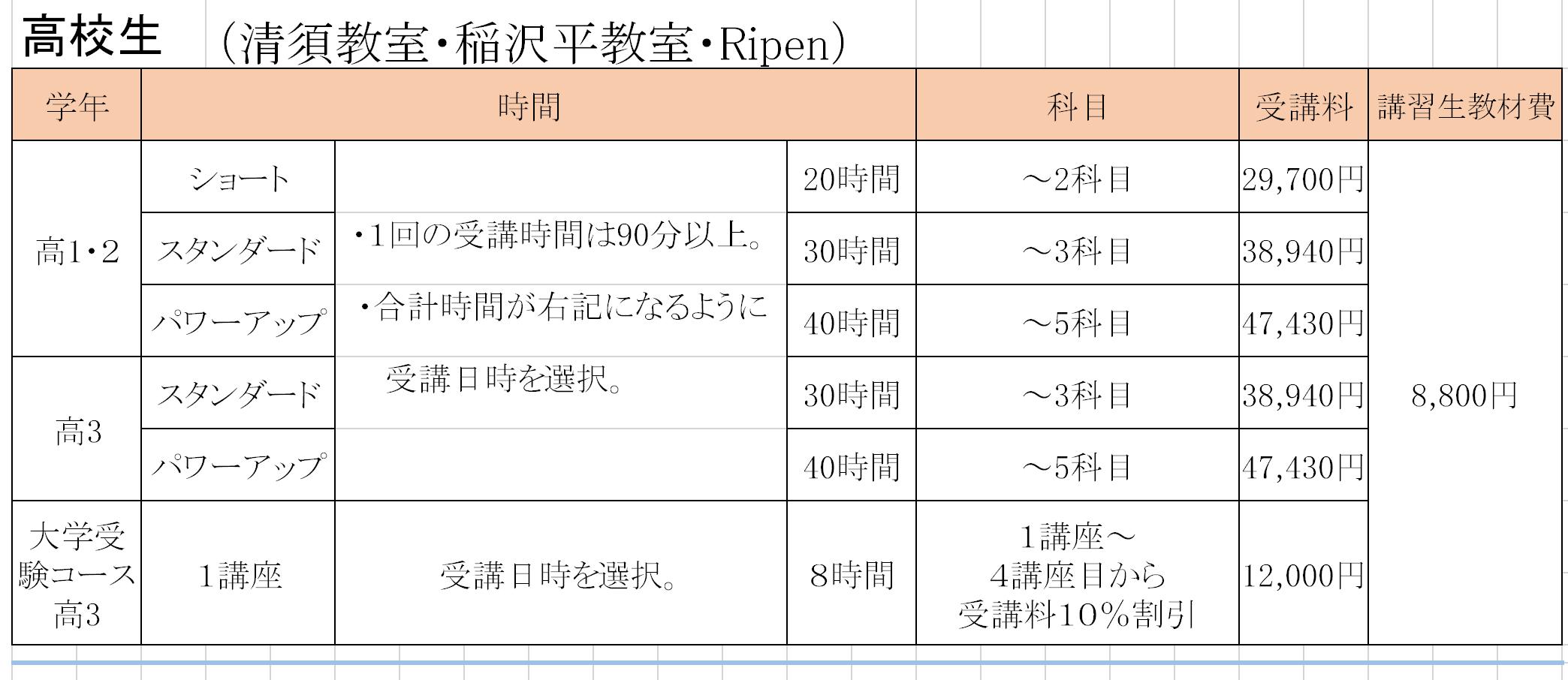 2021%ef%bc%8e%e6%a1%88%e5%86%85%e3%83%bb%e6%97%a5%e7%a8%8b%e8%a1%a8-%e5%a1%be%e7%94%9f%e7%94%a8%e3%83%bb%e9%80%9a%e5%b8%b8%e3%81%82%e3%82%8a-%e5%a4%a7%e5%ad%a6%e5%8f%97%e9%a8%93%e7%94%9f%e7%94%a811